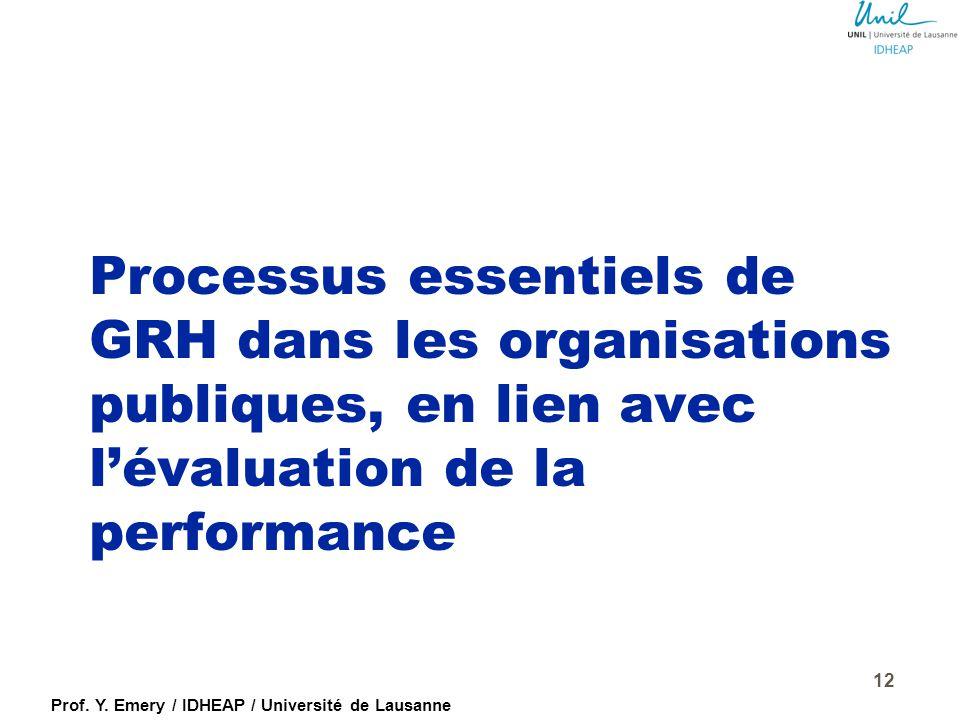 Processus essentiels de GRH dans les organisations publiques, en lien avec l'évaluation de la performance