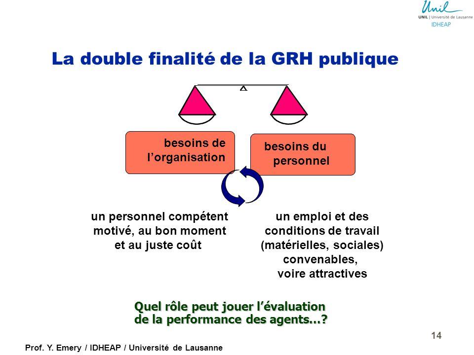 La double finalité de la GRH publique