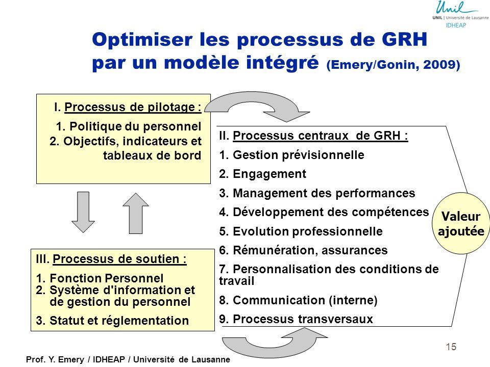 Optimiser les processus de GRH par un modèle intégré (Emery/Gonin, 2009)