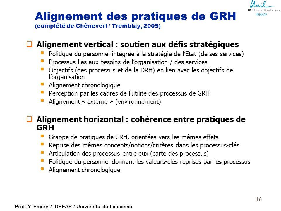 Alignement des pratiques de GRH (complété de Chênevert / Tremblay, 2009)