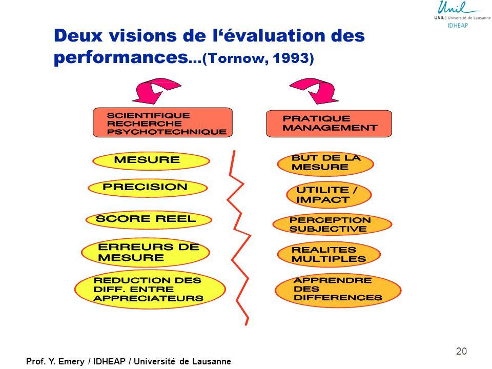 Deux visions de l'évaluation des performances…(Tornow, 1993)