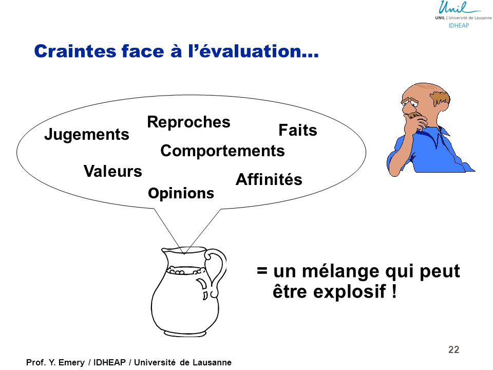 Craintes face à l'évaluation…