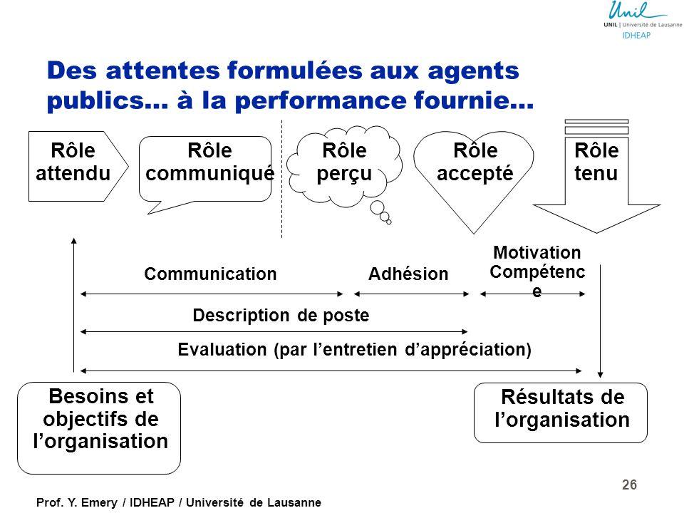 Des attentes formulées aux agents publics… à la performance fournie…