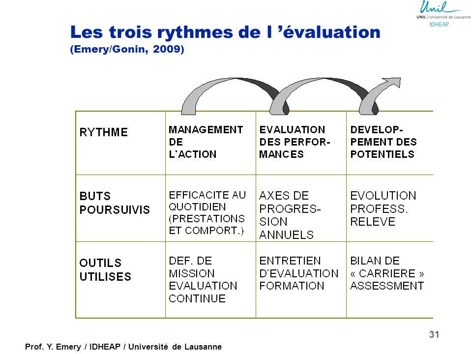 Les trois rythmes de l 'évaluation (Emery/Gonin, 2009)