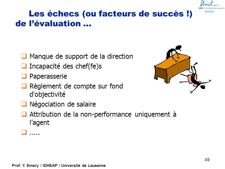 Les échecs (ou facteurs de succès !) de l'évaluation ...