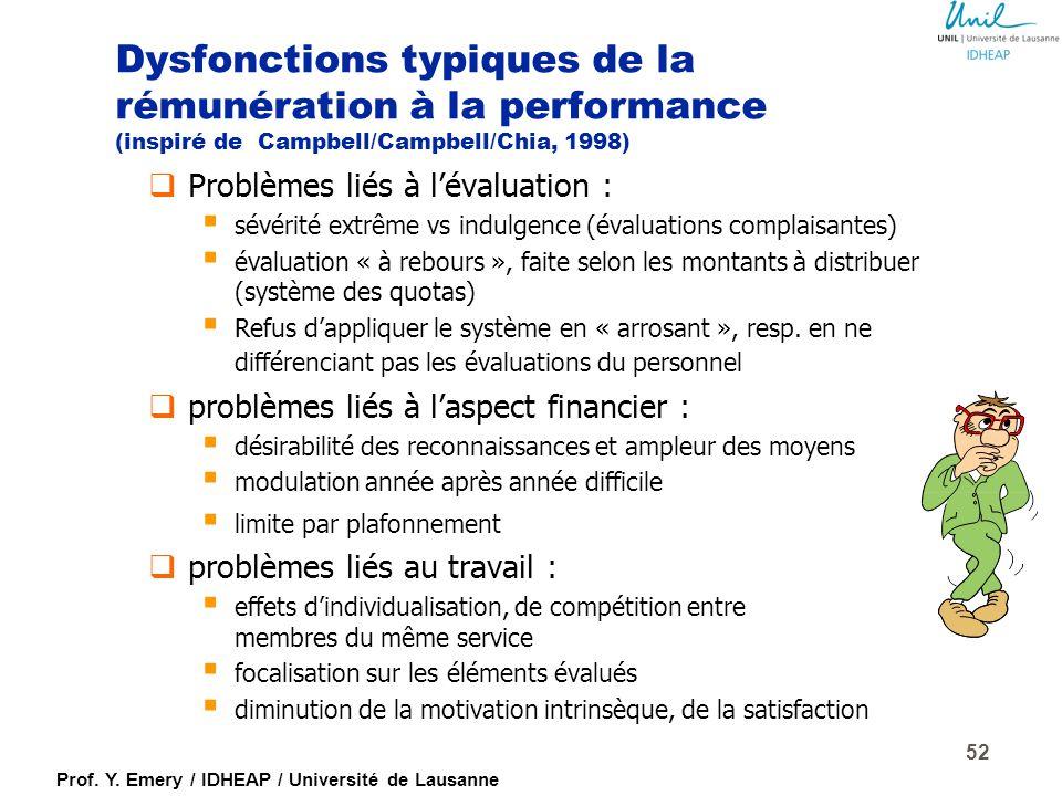 Dysfonctions typiques de la rémunération à la performance (inspiré de Campbell/Campbell/Chia, 1998)