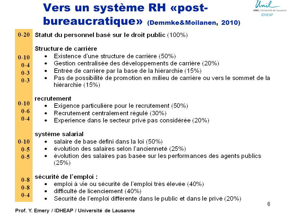 Vers un système RH «post-bureaucratique» (Demmke&Moilanen, 2010)