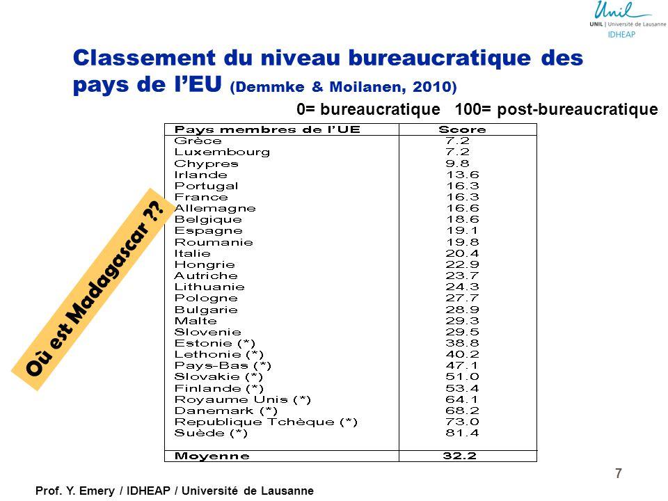 Classement du niveau bureaucratique des pays de l'EU (Demmke & Moilanen, 2010)