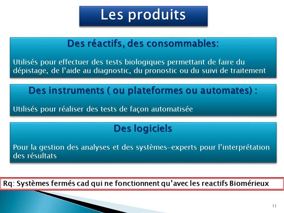 Les produits Des réactifs, des consommables: