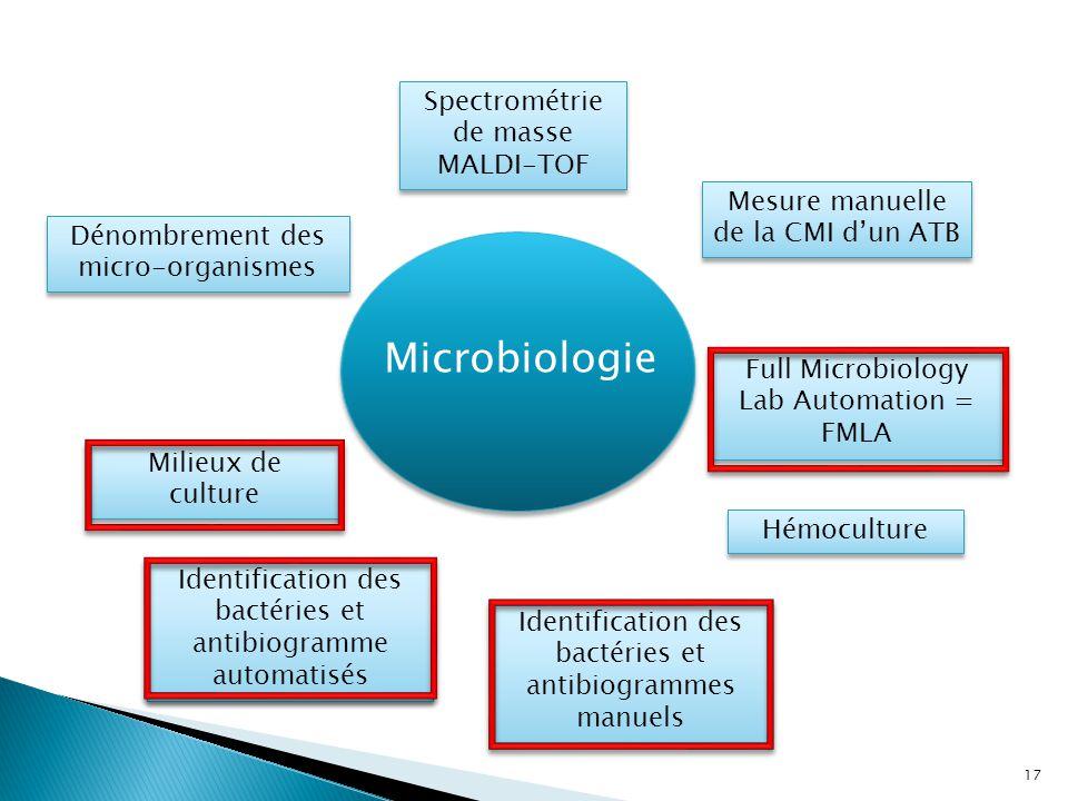 Microbiologie Spectrométrie de masse MALDI-TOF