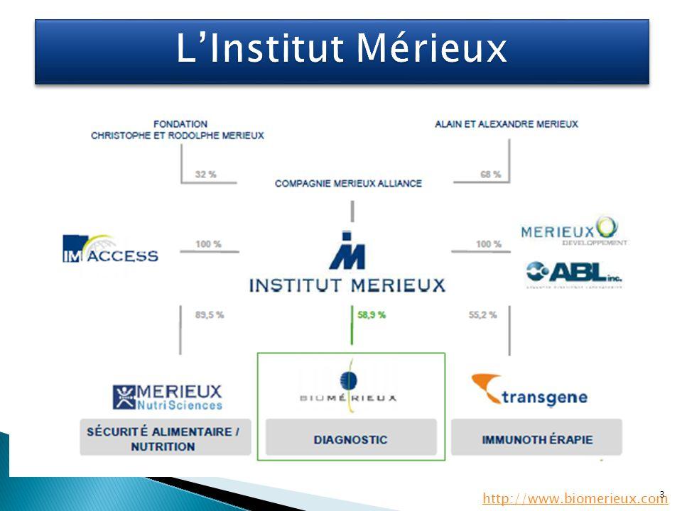 L'Institut Mérieux http://www.biomerieux.com