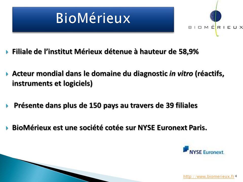 BioMérieux Filiale de l'institut Mérieux détenue à hauteur de 58,9%