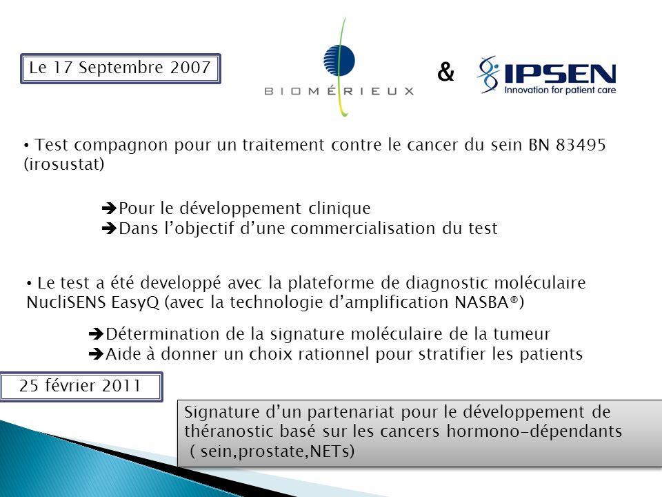Le 17 Septembre 2007 & Test compagnon pour un traitement contre le cancer du sein BN 83495 (irosustat)