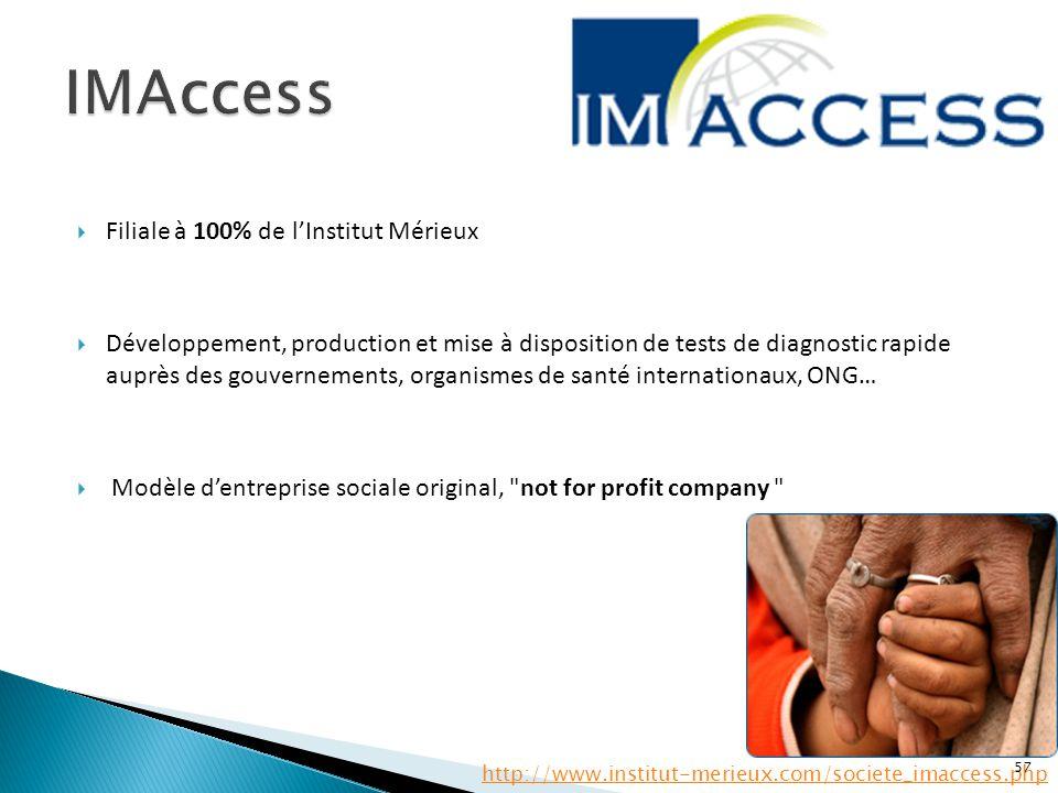 IMAccess Filiale à 100% de l'Institut Mérieux