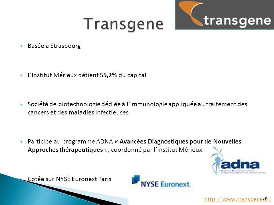Transgene Basée à Strasbourg