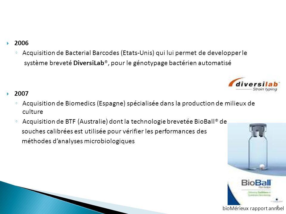 système breveté DiversiLab®, pour le génotypage bactérien automatisé