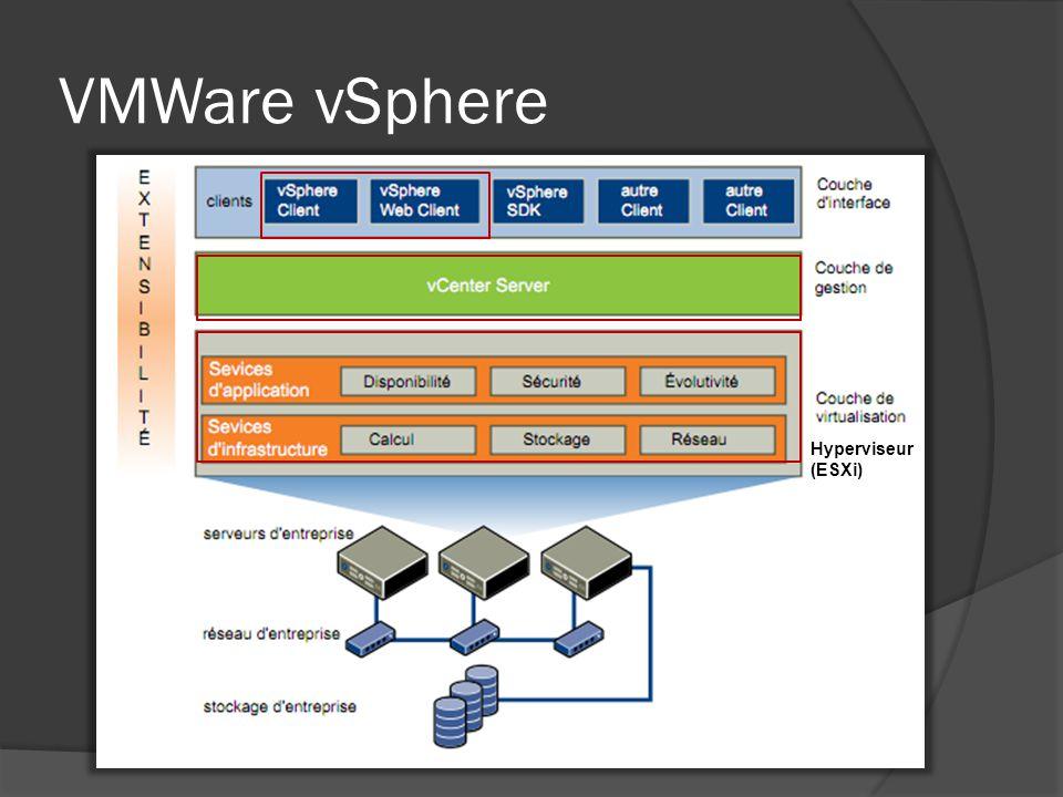 VMWare vSphere Hyperviseur (ESXi)