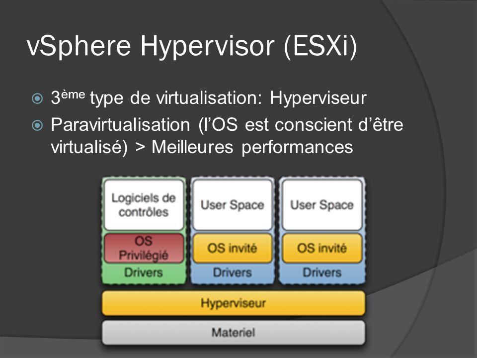 vSphere Hypervisor (ESXi)