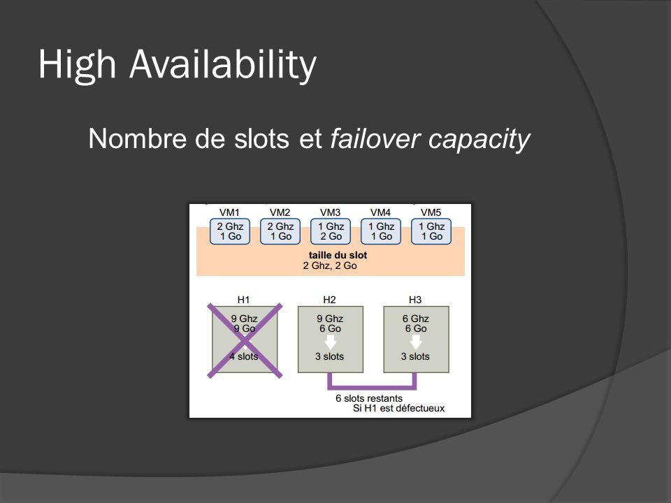 Nombre de slots et failover capacity