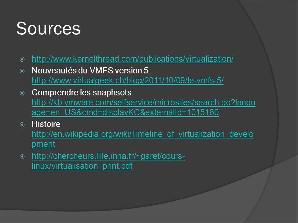 Sources http://www.kernelthread.com/publications/virtualization/