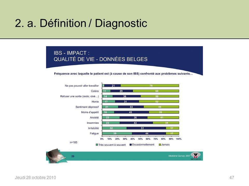 2. a. Définition / Diagnostic