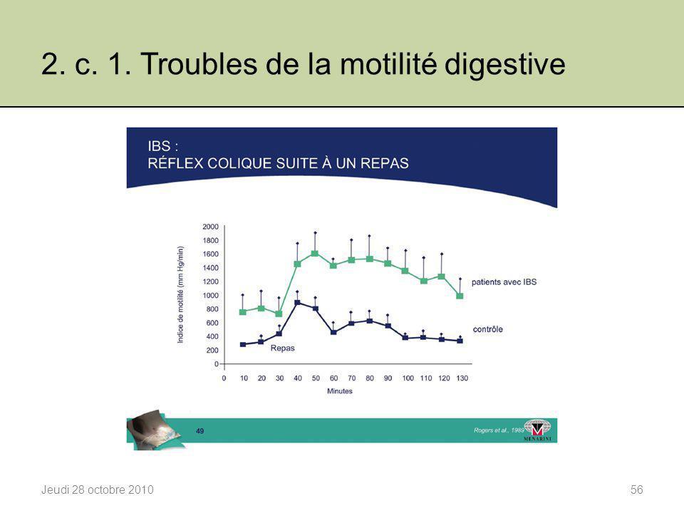 2. c. 1. Troubles de la motilité digestive