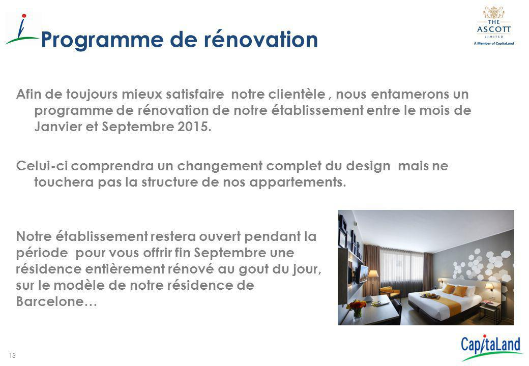 Programme de rénovation