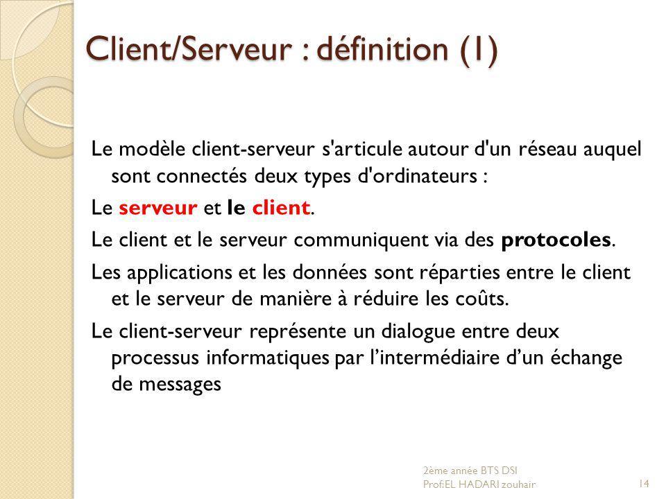 Client/Serveur : définition (1)