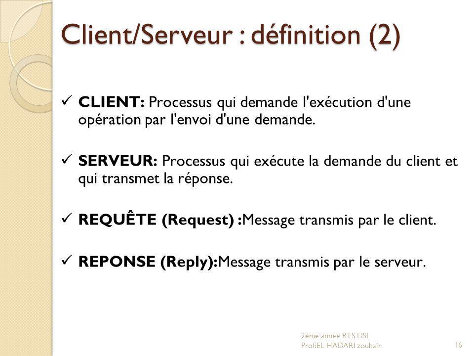 Client/Serveur : définition (2)