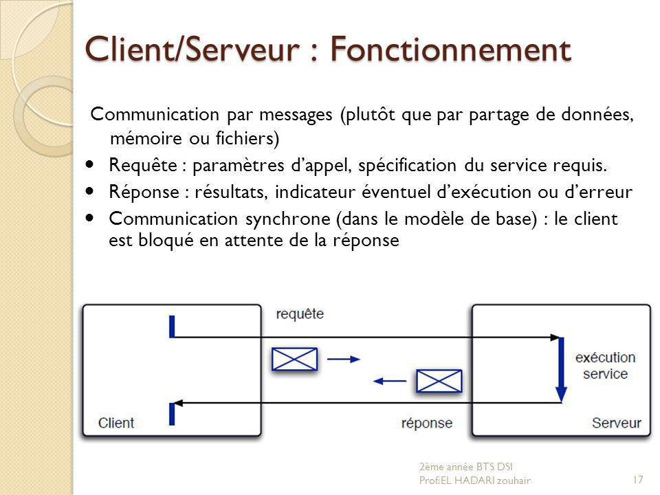 Client/Serveur : Fonctionnement