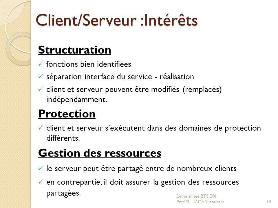 Client/Serveur :Intérêts