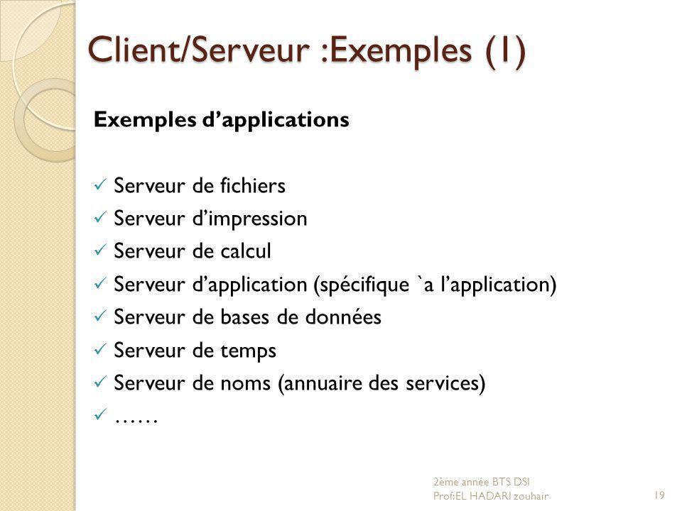 Client/Serveur :Exemples (1)