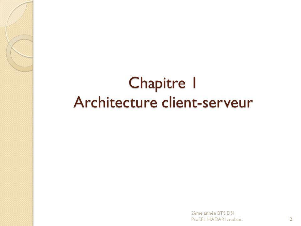 Chapitre 1 Architecture client-serveur