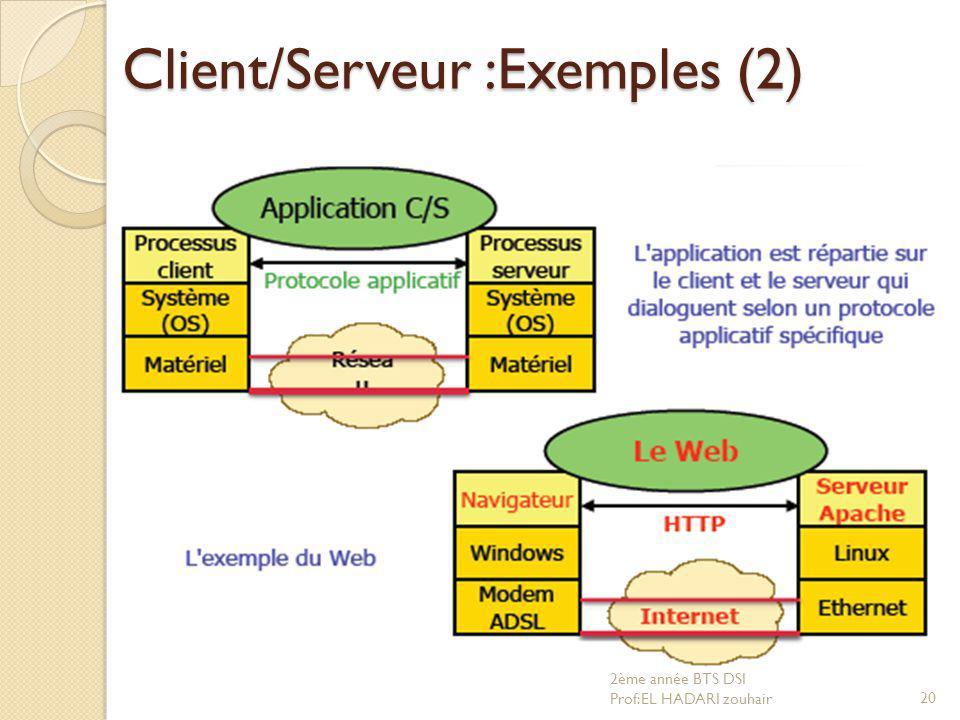 Client/Serveur :Exemples (2)