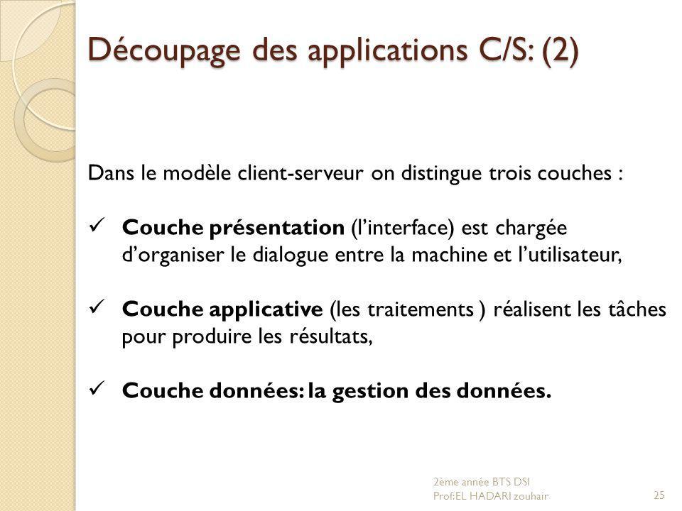 Découpage des applications C/S: (2)