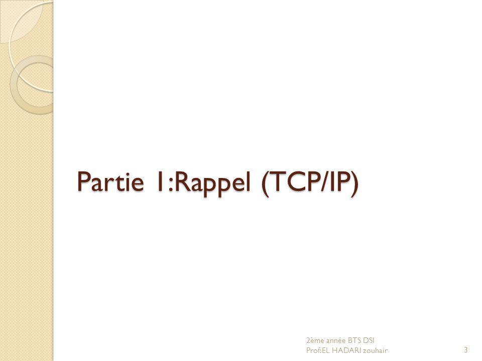 Partie 1:Rappel (TCP/IP)