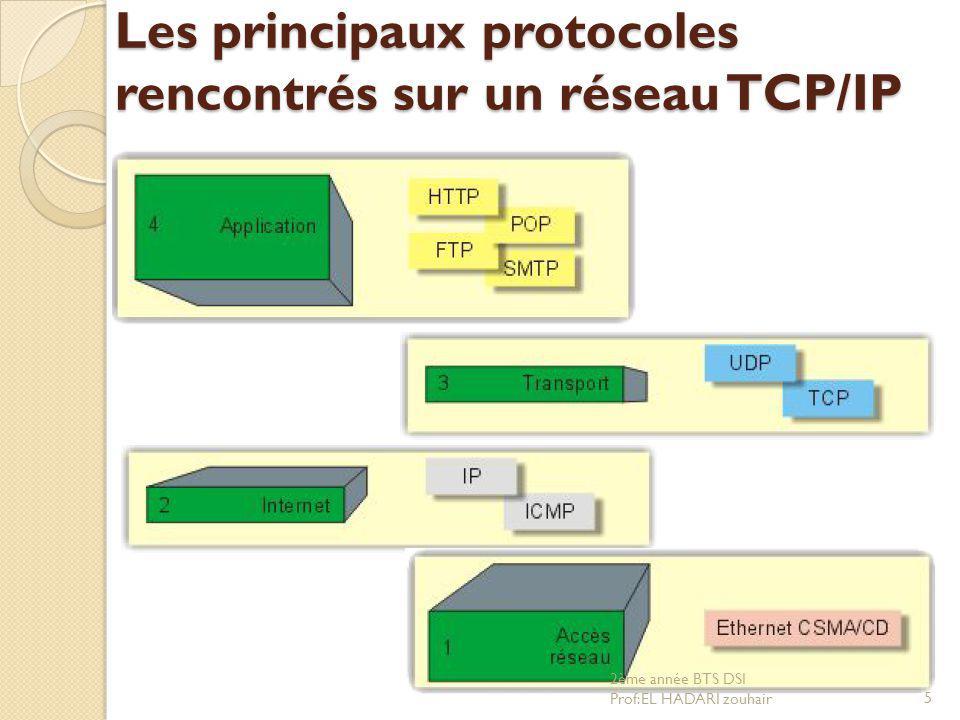 Les principaux protocoles rencontrés sur un réseau TCP/IP