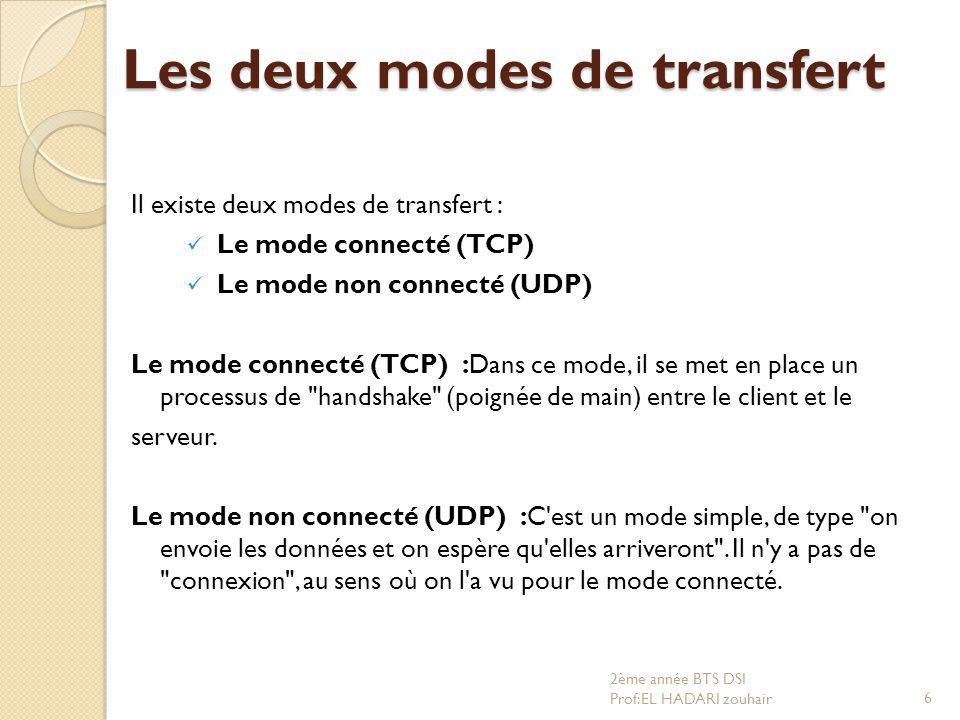 Les deux modes de transfert