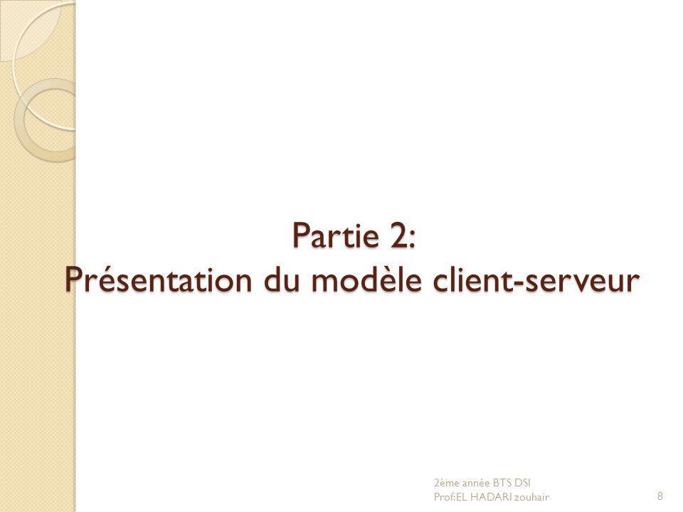 Partie 2: Présentation du modèle client-serveur