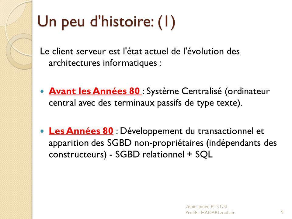 Un peu d histoire: (1) Le client serveur est l état actuel de l évolution des architectures informatiques :