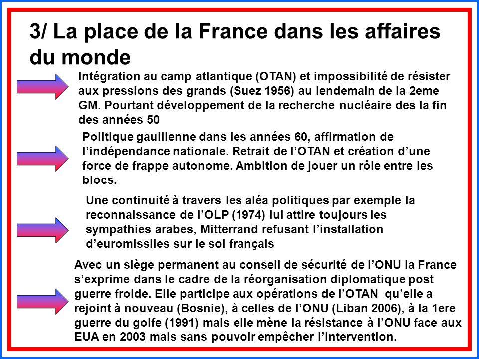 3/ La place de la France dans les affaires du monde
