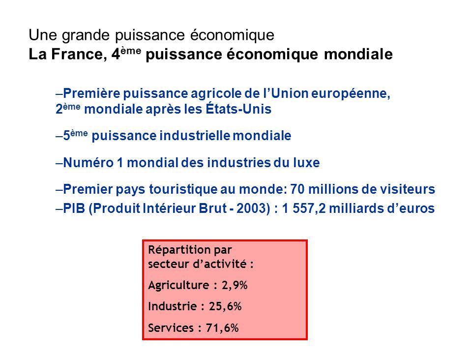 Une grande puissance économique La France, 4ème puissance économique mondiale