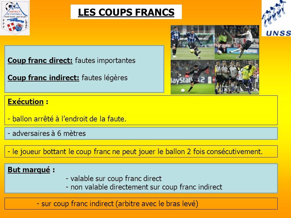 LES COUPS FRANCS Coup franc direct: fautes importantes