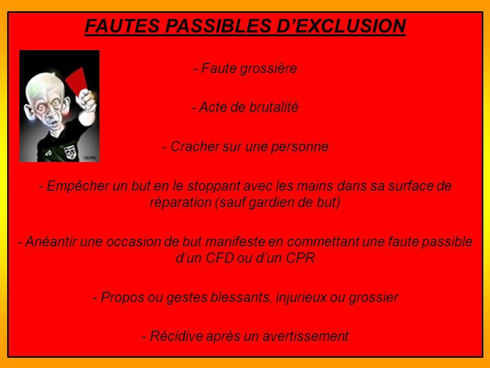 FAUTES PASSIBLES D'EXCLUSION