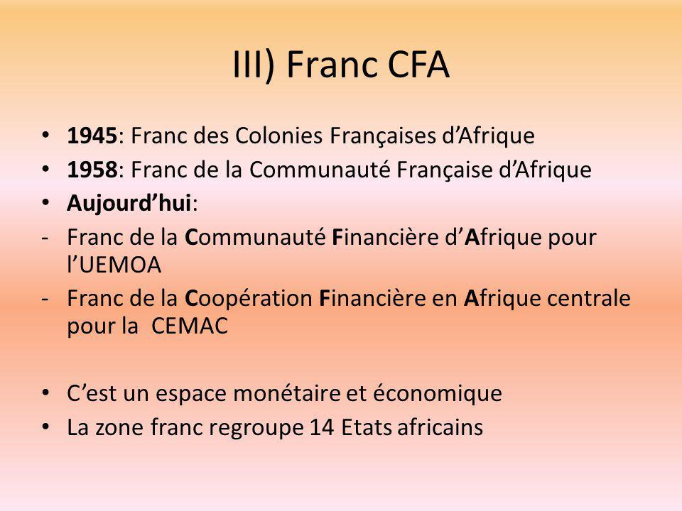 III) Franc CFA 1945: Franc des Colonies Françaises d'Afrique