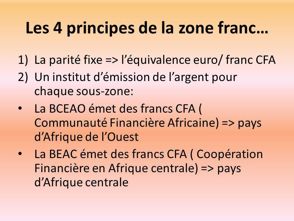 Les 4 principes de la zone franc…