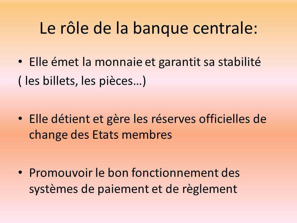 Le rôle de la banque centrale: