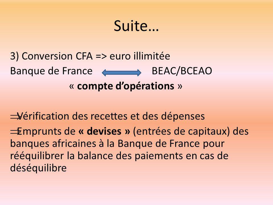 Suite… 3) Conversion CFA => euro illimitée