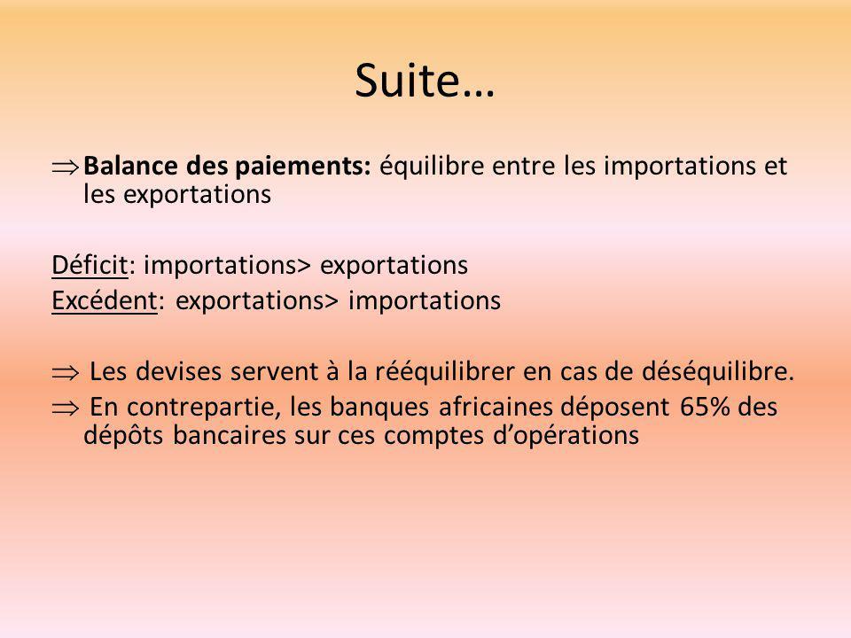 Suite… Balance des paiements: équilibre entre les importations et les exportations. Déficit: importations> exportations.
