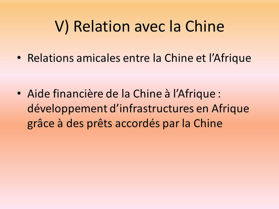 V) Relation avec la Chine